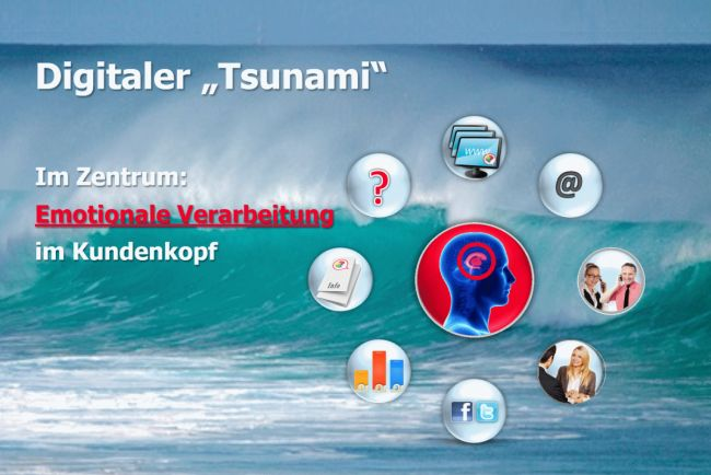 Im Digitalen Tsunami wird es immer schwieriger, die Aufmerksamkeit eines neuen Kunden zu gewinnen
